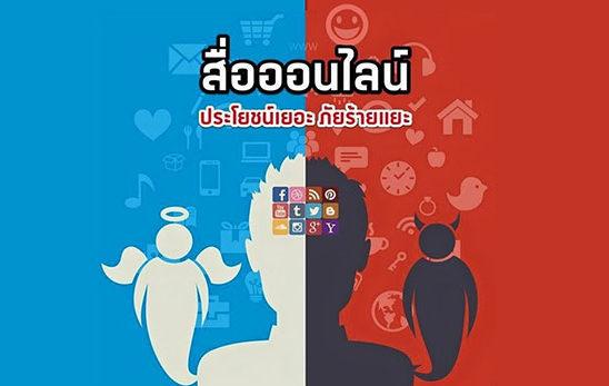 ข้อควรปฏิบัติและควรระวังสำหรับผู้ที่ใช้เครือข่ายสังคมออนไลน์